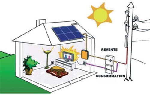 Annonces panneau solaire vendre